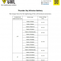 Thunder Sky Winston Battery Cell Torque Info