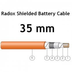 Copper Cable RADOX 35 mm Shielded HS84100296