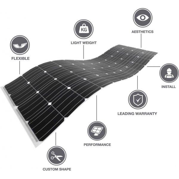 Solar panel GWL/Sunny Flexi 100 Wp by SUNMAN, Eyelet
